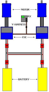 e revo faq tutorials system wiring