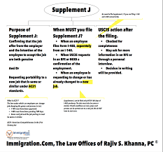 Ac21 Changing Jobs When To File Supplement J Us Immigration