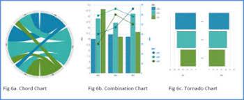Cognos Active Report Nec Information Analytics Group