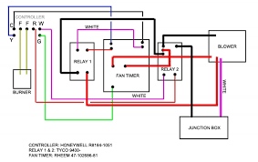 rheem furnace wiring diagram rheem image wiring suburban rv furnace wiring diagram wiring diagram schematics on rheem furnace wiring diagram