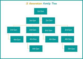 Examples Of Family Pedigree Charts Sample Family Tree Chart Lamasa Jasonkellyphoto Co