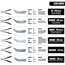 Ccm Blade Chart Ccm Jetspeed Pro2 Grip Senior Hockey Stick