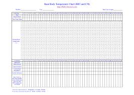Ovulation Temperature Chart Printable 12 Unbiased Temperature Chart Ovulation Degrees Celsius