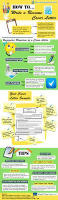 Resume Cover Letter Writing Tips Imgur