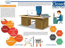 open office concepts. closed office advantages and disadvantages open concepts
