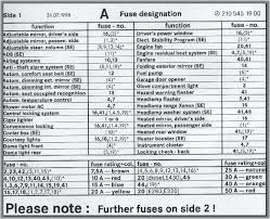 fuse box label template wiring diagram libraries fuse box labels home wiring diagram todays