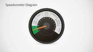 Speedometer Chart Speedometer Chart Template Slidemodel