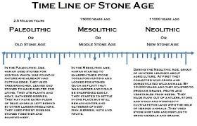 Neolithic And Paleolithic Venn Diagram Paleolithic Mesolithic Neolithic Chart Paleolithic
