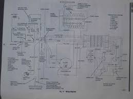 1968 javelin wiring diagram wiring diagrams best 1968 javelin wiring diagram simple wiring diagram site 1968 javelin parts 1968 amx wiring diagram wiring