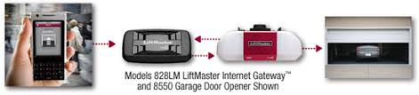 direct drive garage door openerPrecision Garage Door Buffalo  Garage Door Openers In Buffalo NY