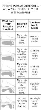 Footprint Insoles Size Chart Arch Height How To Tell If You Have High Arches Or Flat Feet