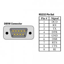 usb to rs232 wiring diagram usb image wiring diagram usb to rs 232 db9 serial interface adapter 2105r on usb to rs232 wiring diagram