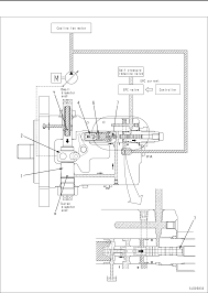 Hino wiring diagram schematic with basic pictures diagrams wenkm hino marine wiring diagram mahindra wiring diagrams hino 500 series service manual on