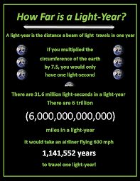How Long Is 5 Light Years How Far Is A Light Year Your Astronomy Lessons Will Blow