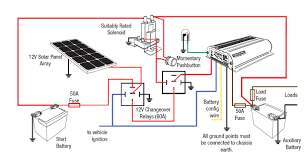 view topic ctek d250s dual might have died but it didn t bcdc1225 wiring diagram solar jpg