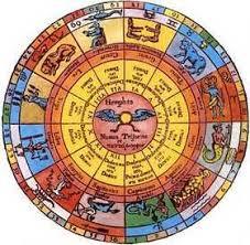 Zodiac Birth Year Chart