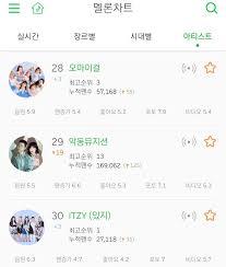 Melon Artist Chart Ohmygirl 28 Tweet Added By Oh My Girl