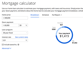 What Is The Most Accurate Mortgage Calculator Bankrate