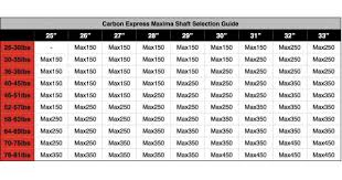 Carbon Express Medallion Xr Spine Chart 77 Qualified Carbon Express Maxima Hunter Spine Chart