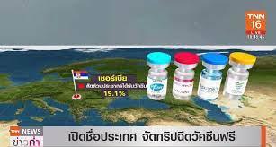 ฉีดวัคซีนฟรีพร้อมเที่ยวในทริปเดียว เช็กเลยมีประเทศไหน