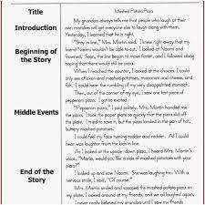 Personal Narrative Essay Examples High School Plus Radio Info