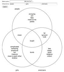 What Is A Venn Diagram Google Suggest Venn Diagrams For Chinese Japanese And
