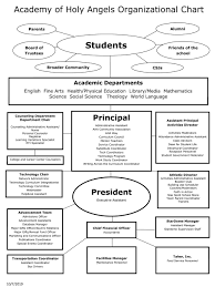 Student Life Org Chart 6 Aha Organizational Chart Academy Of Holy Angels