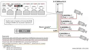 cctv wiring diagram collection security wiring diagram new beautiful ip wiring diagram
