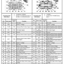 2004 gmc sierra radio wiring diagram wiring diagram 2004 gmc sierra radio wiring diagram wiring diagram 2004 gmc sierra ireleast for 2005 to wiring diagram further nissan juke