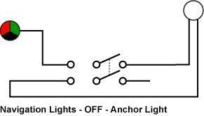 wiring boat navigation lights switch wiring image wiring common switching applications on wiring boat navigation lights switch