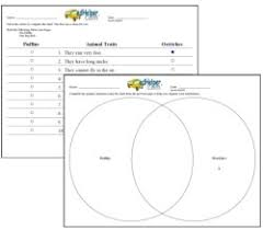 Venn Diagram Blank Template Venn Diagrams Printables Blank Venn Diagrams Venn
