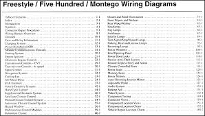 wiring diagram for 2006 ford style wiring diagram mega wiring diagram for 2006 ford style wiring diagram compilation wiring diagram for 2006 ford star wiring
