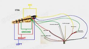unique female headphone jack wiring diagram headphones volumeunique female headphone jack wiring diagram headphones volume controls