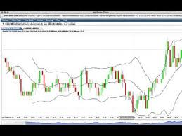 Trading Binary Options With Candlestick Charts And Bollinger