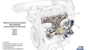 volvo announces new gtdi engine unique turbo system motor1 com news 19826 volvo announces new gtdi engine unique turbo system volvo technology volvo xc60 volvo v70 volvo s80