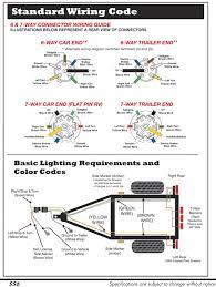 premium towbar wiring diagram 7 pin towbar wiring diagram 7 pin flat Chevy 7 Pin Wiring Diagram at Towbar Wiring Diagram 7 Pin