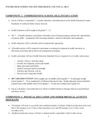 application essays university best