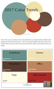 Teal Paint Colors Best 25 Benjamin Moore Teal Ideas On Pinterest Teal Paint
