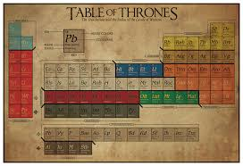 Game of Thrones Periodic Table: Noble Houses - Technabob