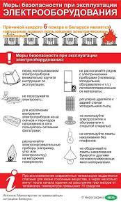 Пожарная безопасность электроустановок курсовая работа Курсовая работа по пожарной безопасности электроустановок
