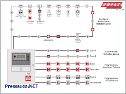apollo smoke detectors series 65 wiring diagram fitfathers me new apollo smoke detectors series 65 wiring diagram apollo smoke detectors series 65 wiring diagram fitfathers me new for alarms