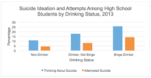 Teen alcohol related deaths