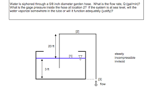 water is siphoned through a 5 8 inch diameter garden hose what is the