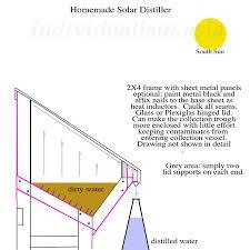 solarstill jpg