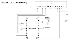 pic16f627 Â embedded systems here is the basic wiring for an lcd to a pic16f84 this is the most basic wiring diagram this is a 4 bit interface it uses port b pins 0 3 for the