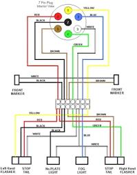 wiring harness wiring diagram wiring diagram completed residency rv wiring harness diagram wiring diagram paper wiring harness wiring diagram motorhome wire harness wiring