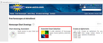 Astrodienst Extended Chart How To Read Transits In Your Natal Chart Step By Step