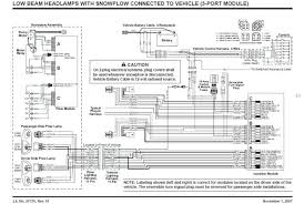 sno pro 3000 wiring diagram wiring diagrams best curtis snow plow wiring harness pro 3000 sno wiring diagram curtis sno pro wiring diagram