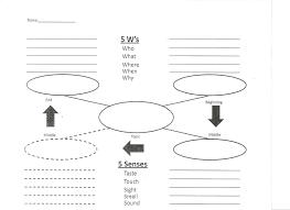 persuasive essay structure middle school things to write persuasive essays on persuasive essay writing essay rubric middle school