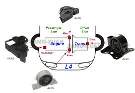 engine motor amp trans mount set 4pcs for 2000 2006 nissan 2000 2001 2002 2003 2004 2005 2006